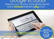 Campaña en Google AdWords  ECUADOR
